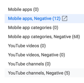 YouTube Videos Negative