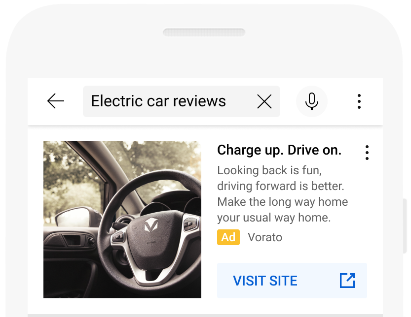 Google Ads Image Extensions on YouTube