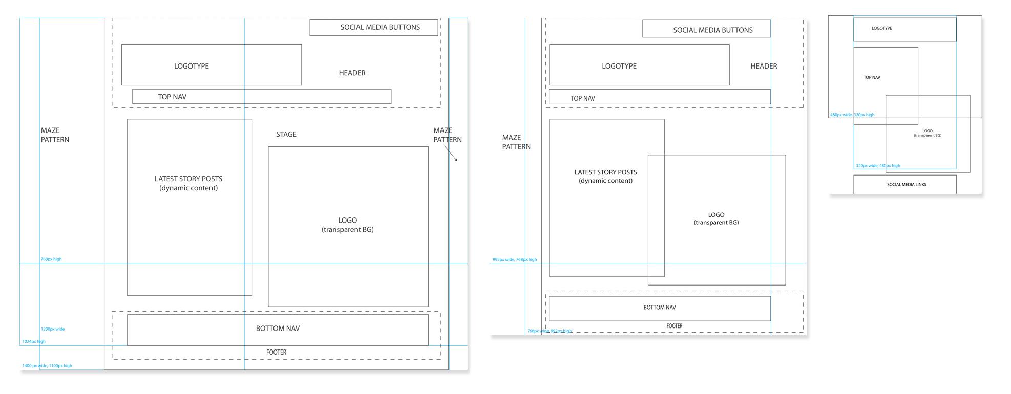Improve Landing Page Relevancy
